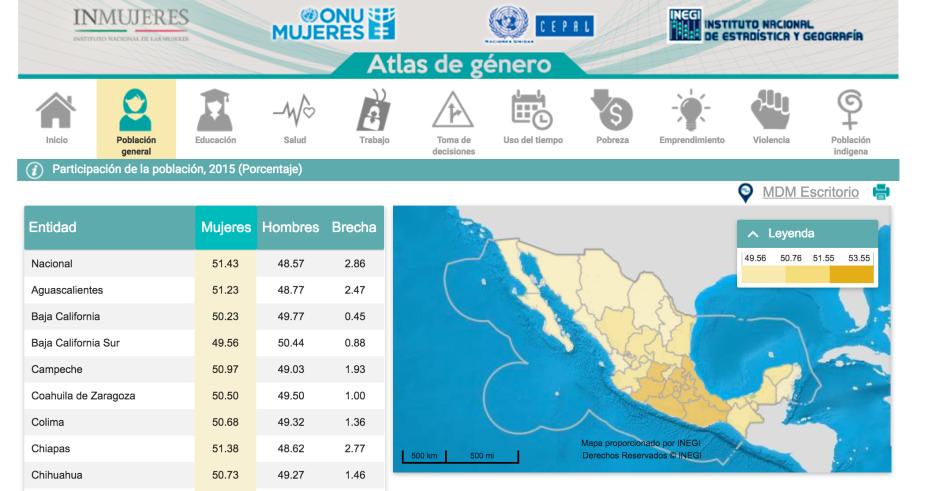 Captura de pantalla Atlas de Género.png